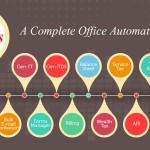 genius software india