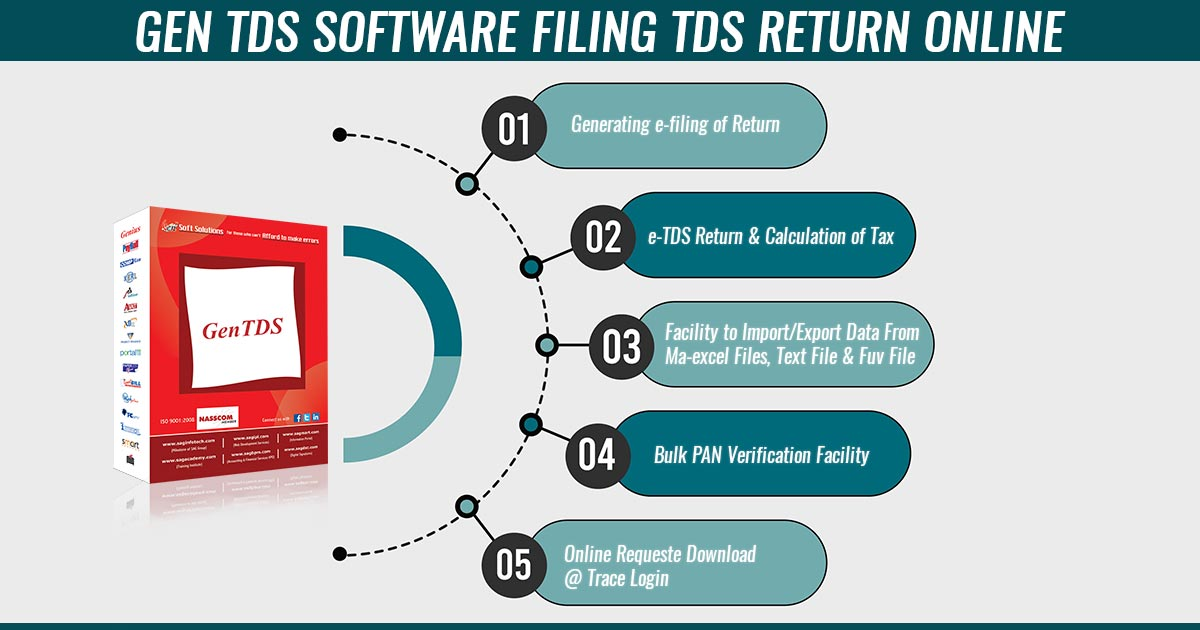 New Approach To File Tds Returns Online Started From 1st May 2016