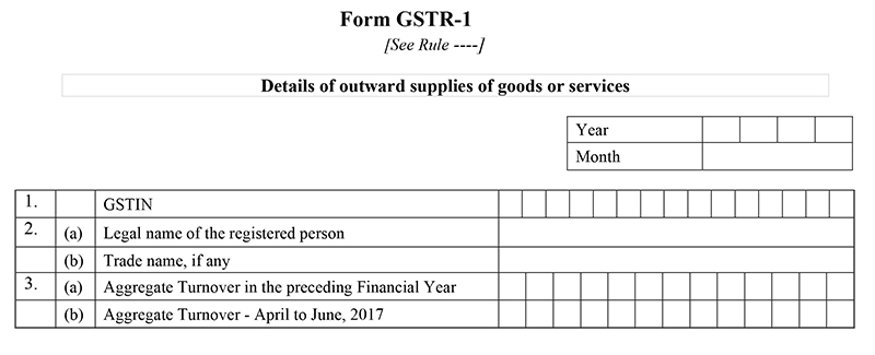 quick guide to gstr 1 with complete online return filing procedure