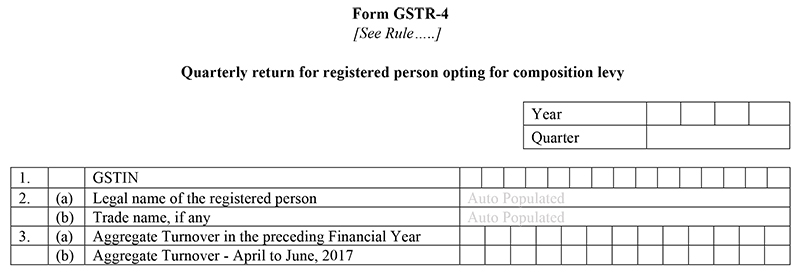 Easy Guide to GSTR 4 with Step by Step Online Return Filing