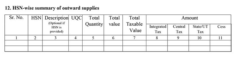 GSTR 1 Form Table 12
