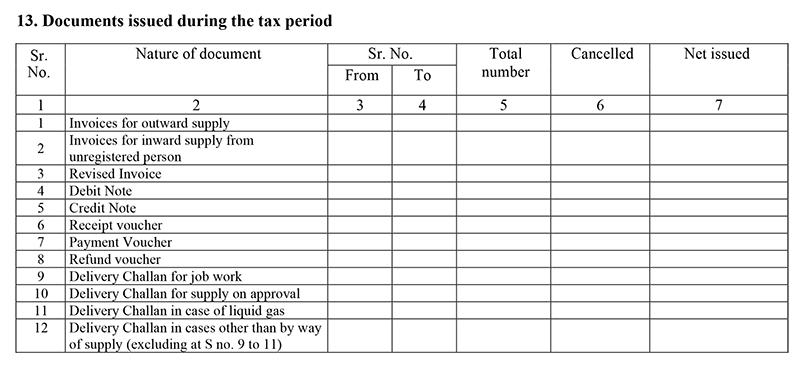 GSTR 1 Form Table 13