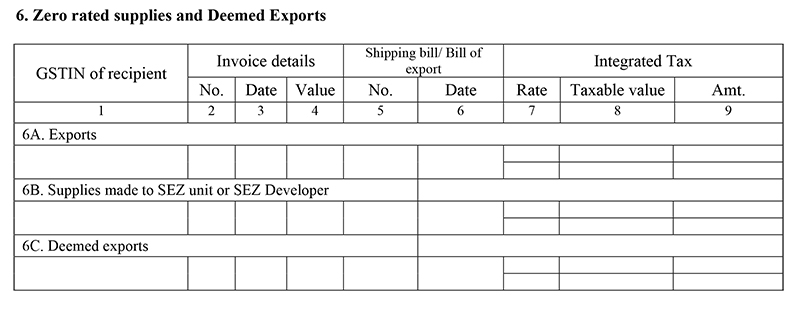GSTR 1 Form Table 6