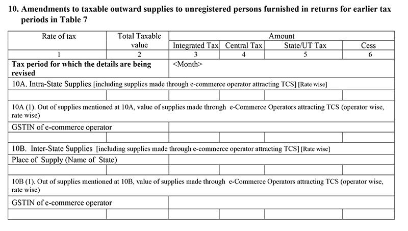 GSTR 1 Form Table 10