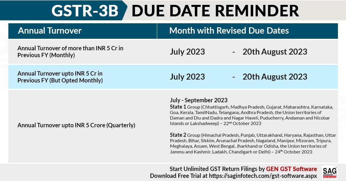 GSTR 3B Due Date Reminder