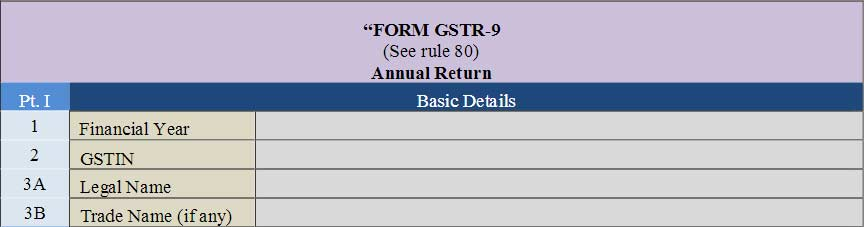 GSTR 9 Form Part 1, 2 and 3