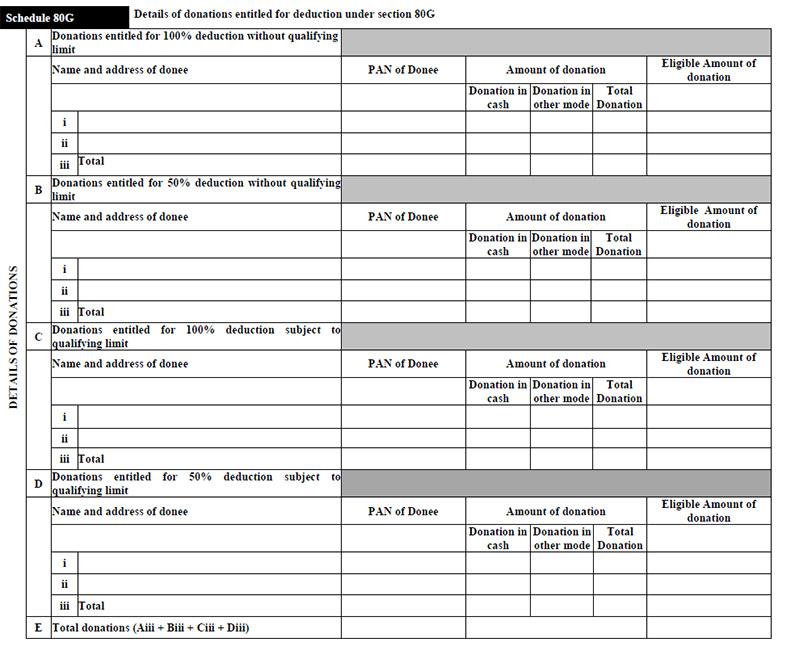 ITR 2 Schedule 80G