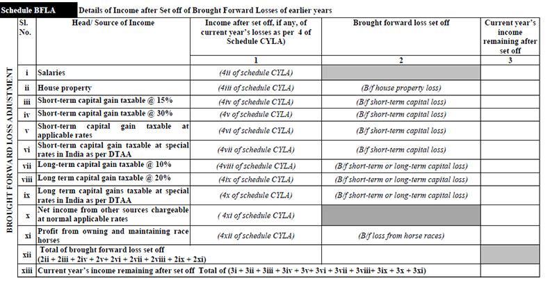 ITR 2 Schedule BFLA