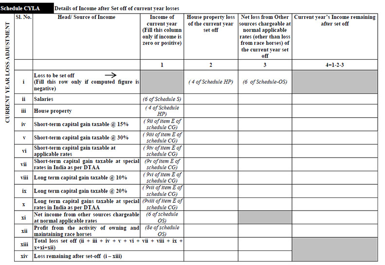 ITR 2 Schedule CYLA