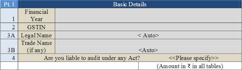 Easy Guide to GSTR 9C (GST Audit Form) Online Return Filing