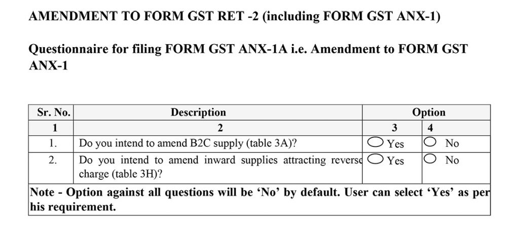 GST Return Sahaj Amendment Form RET 2