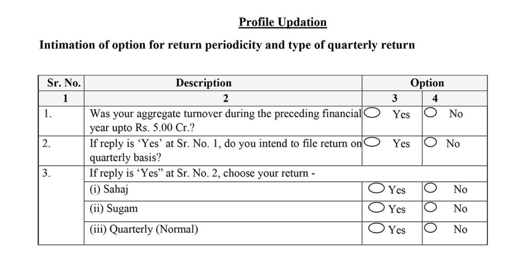 GST Return Sahaj Profile Updation