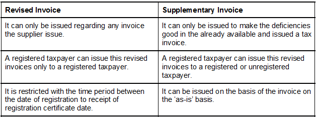Difference Between Contrasting Revised and Supplementary Invoice