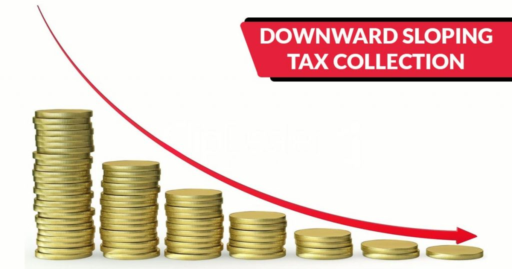 Downward Sloping GST & Direct Tax Collection