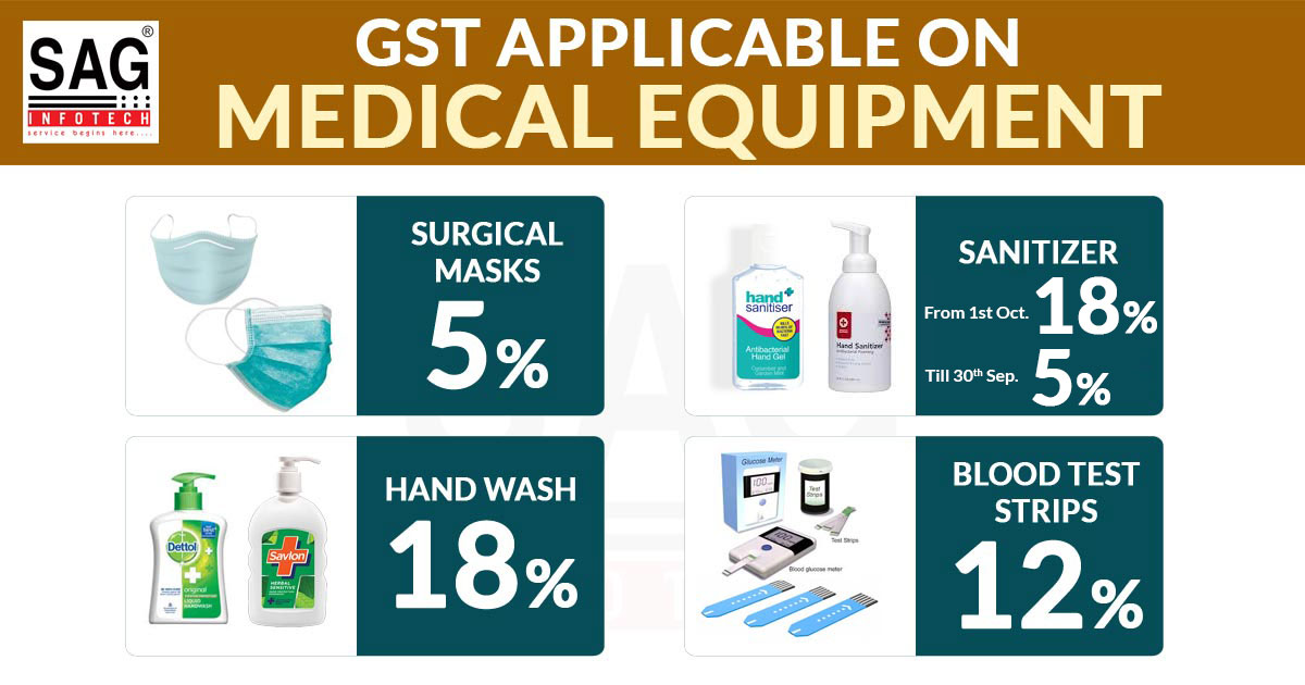 Gst Rates For Surgical Mask Sanitizer Hand Wash Sag Infotech
