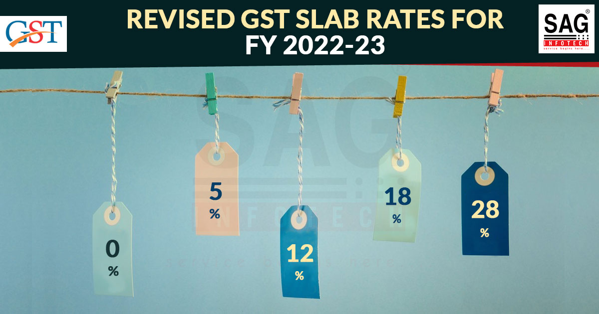 Revised Gst Slab Rates In India Fy 2020 21 Finalized By The Gst Council